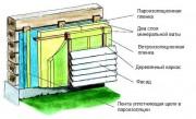 Как правильно утеплить деревянный дом