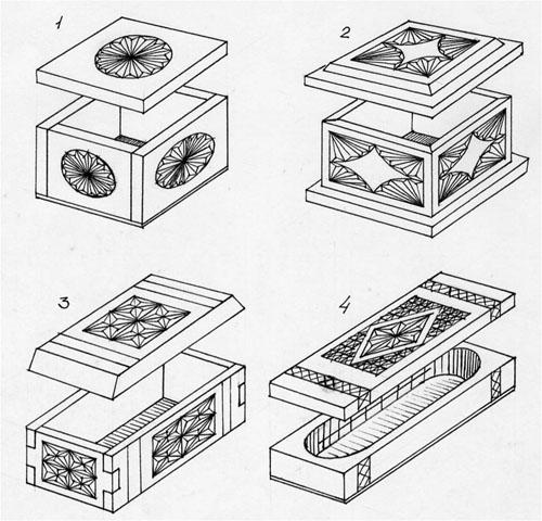 Проект изготовления шкатулки