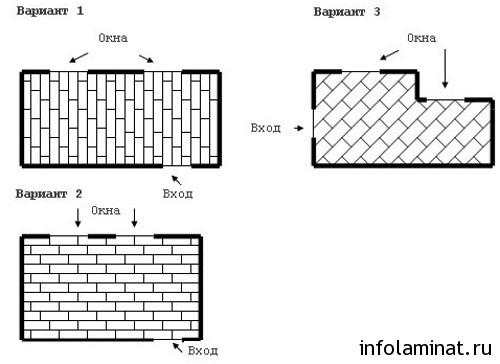 Сколько в пачке ламината квадратных метров