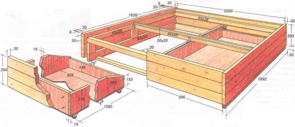Изготовление кровати с ящиками